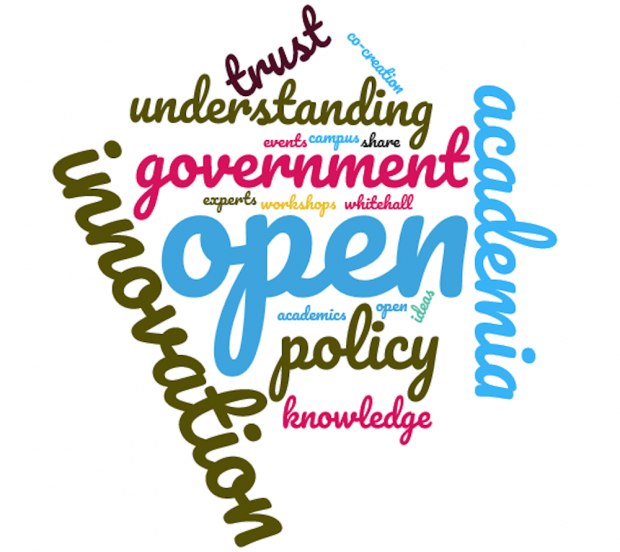 The image shows a collage of words: open, innovation, academia, policy, knowledge, academics, experts, workshops, Whitehall, campus, understading, share, cocreation, trust, events, ideas, policy.